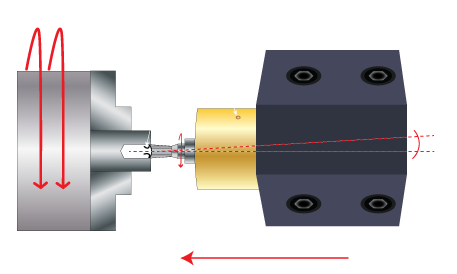 How Rotary Broaching Works